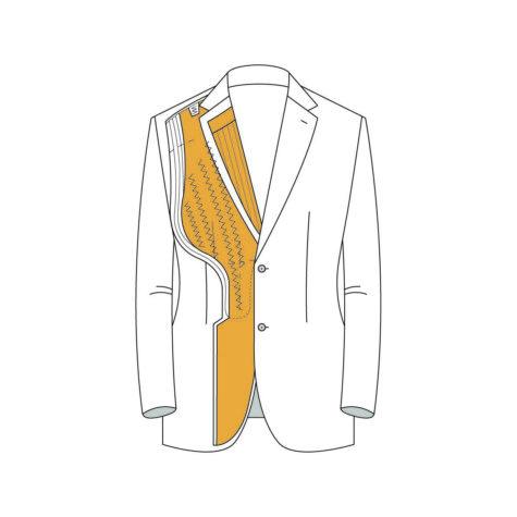 Senszio Garment Finals V1 Jacket Standard Construction 2