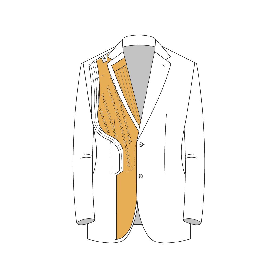 Senzio Garment Finals V2 Jacket Standard Construction 2